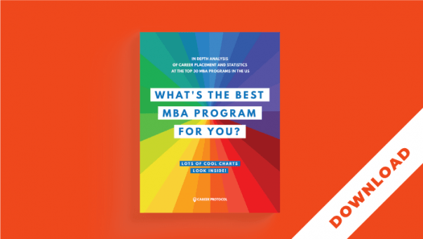 Best mba program